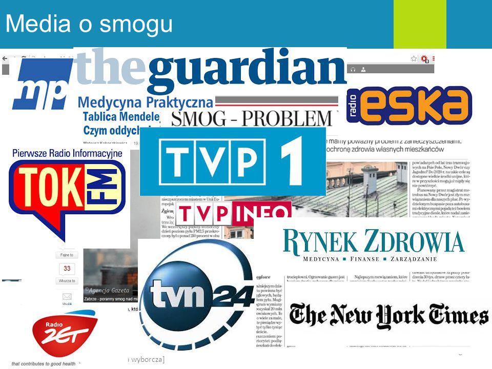 Media o smogu [Źródło: Gazeta wyborcza]